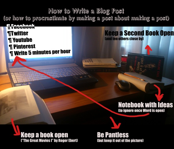 blogger, blog, narco blog, blogging, best blog sites, what is a blog, How to Write a Blog Post